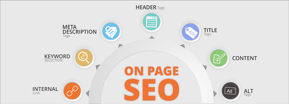 on page seo elemenets